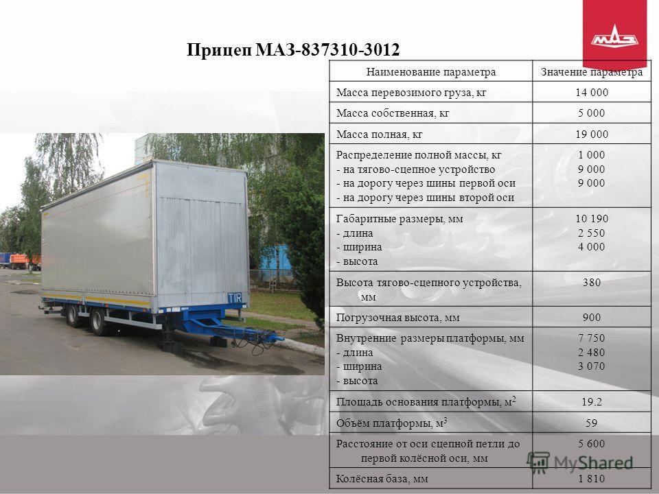 Прицеп МАЗ-837310-3012 Наименование параметраЗначение параметра Масса перевозимого груза, кг14 000 Масса собственная, кг5 000 Масса полная, кг19 000 Распределение полной массы, кг - на тягово-сцепное устройство - на дорогу через шины первой оси - на
