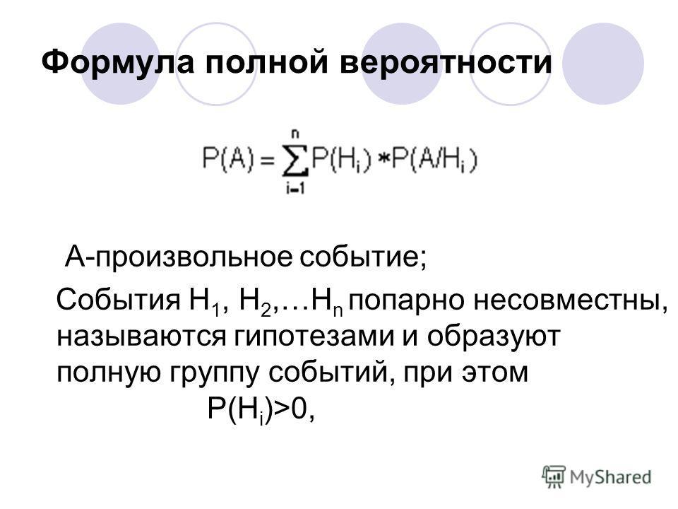Формула полной вероятности А-произвольное событие; События Н 1, Н 2,…Н n попарно несовместны, называются гипотезами и образуют полную группу событий, при этом Р(Н i )>0,