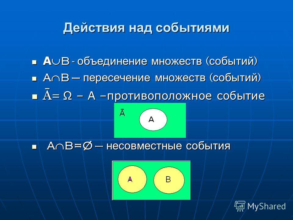 Действия над событиями A B - объединение множеств ( событий ) A B - объединение множеств ( событий ) A B – пересечение множеств ( событий ) A B – пересечение множеств ( событий ) Ā= Ω – А –противоположное событие Ā= Ω – А –противоположное событие A B