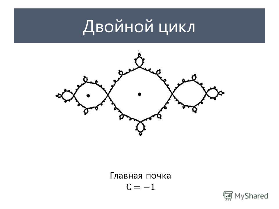 Двойной цикл