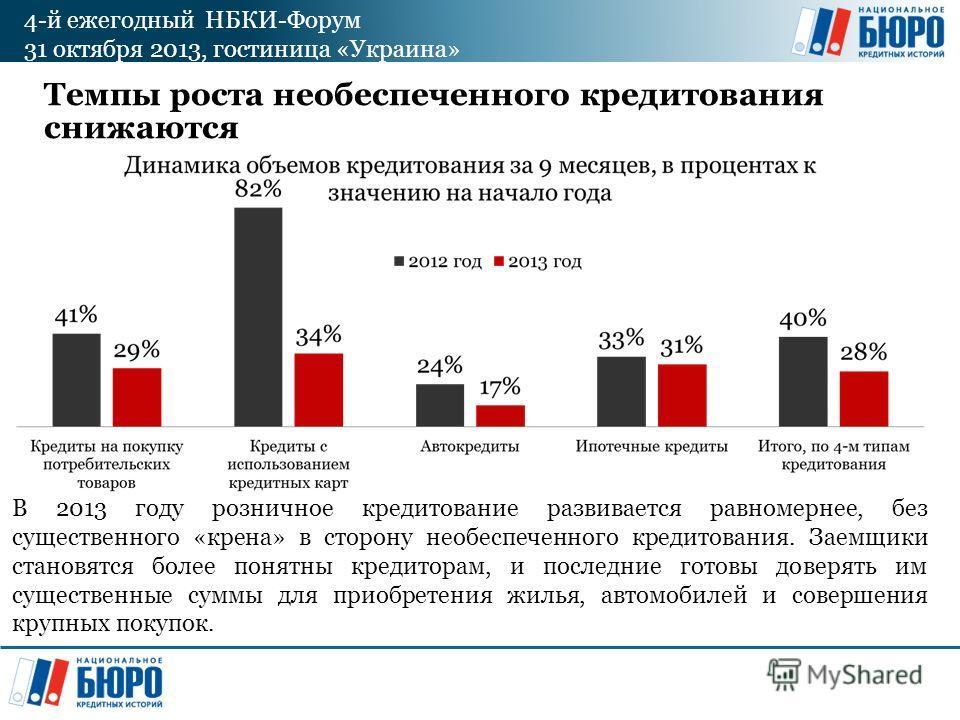4-й ежегодный НБКИ-Форум 31 октября 2013, гостиница «Украина» Темпы роста необеспеченного кредитования снижаются В 2013 году розничное кредитование развивается равномернее, без существенного «крена» в сторону необеспеченного кредитования. Заемщики ст