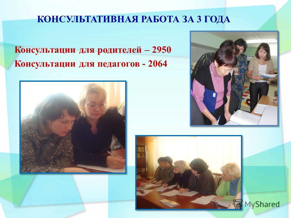 КОНСУЛЬТАТИВНАЯ РАБОТА ЗА 3 ГОДА Консультации для родителей – 2950 Консультации для педагогов - 2064