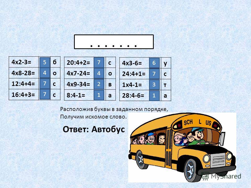 4х2-3=б 4х8-28=о 12:4+4=с 16:4+3=с....... 5 4 7 20:4+2=с 4х7-24=о 4х9-34=в 8:4-1=а 7 4 2 1 4х3-6=у 24:4+1=с 1х4-1=т 28:4-6=а 6 7 3 1 Расположив буквы в заданном порядке, Получим искомое слово. Ответ: Автобус 7