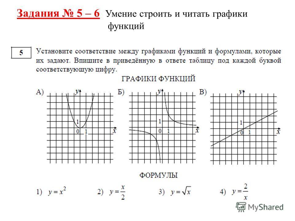 Задания 5 – 6 Умение строить и читать графики функций
