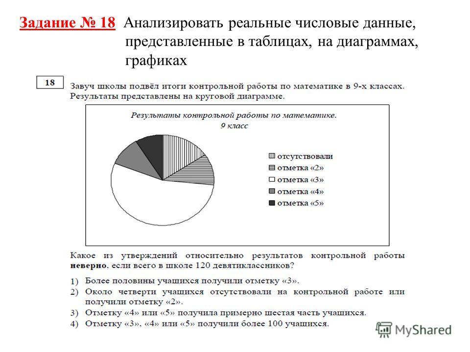 Задание 18 Анализировать реальные числовые данные, представленные в таблицах, на диаграммах, графиках