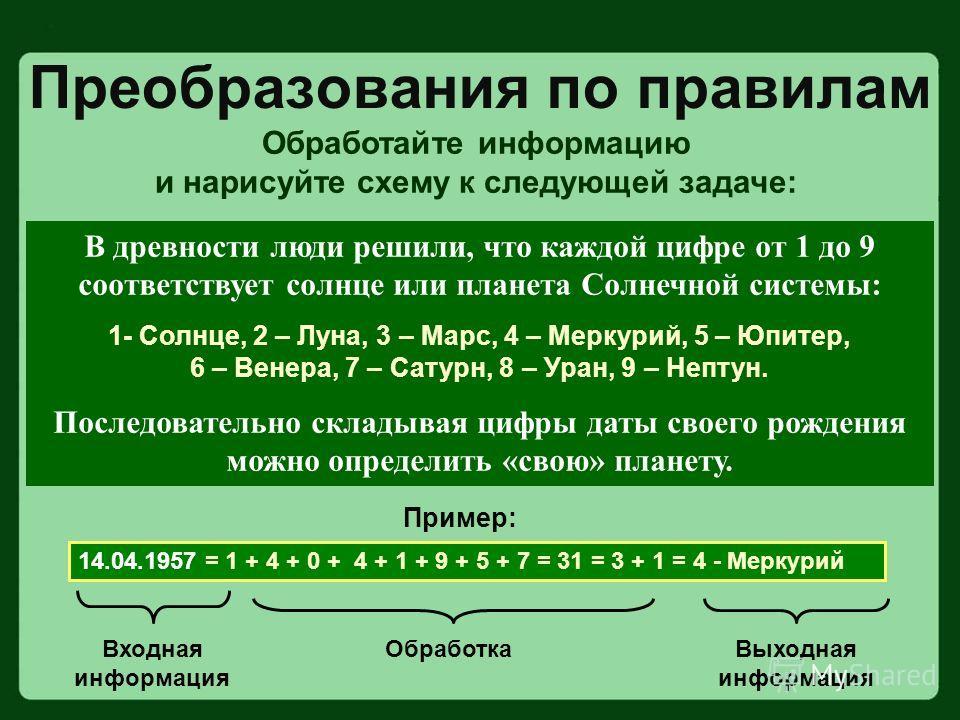 Обработайте информацию и нарисуйте схему к следующей задаче: В древности люди решили, что каждой цифре от 1 до 9 соответствует солнце или планета Солнечной системы: 1- Солнце, 2 – Луна, 3 – Марс, 4 – Меркурий, 5 – Юпитер, 6 – Венера, 7 – Сатурн, 8 –