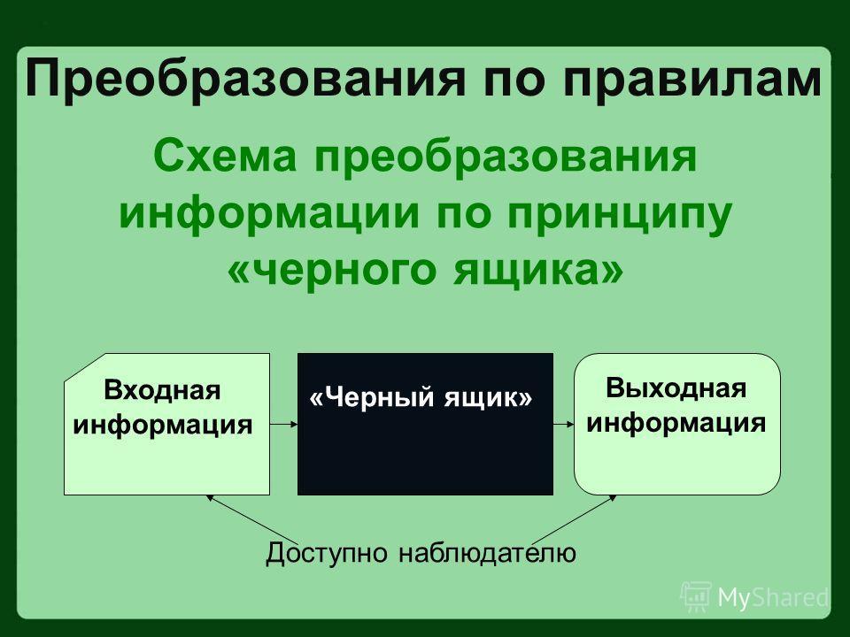 Схема преобразования информации по принципу «черного ящика» Входная информация «Черный ящик» Выходная информация Доступно наблюдателю Преобразования по правилам