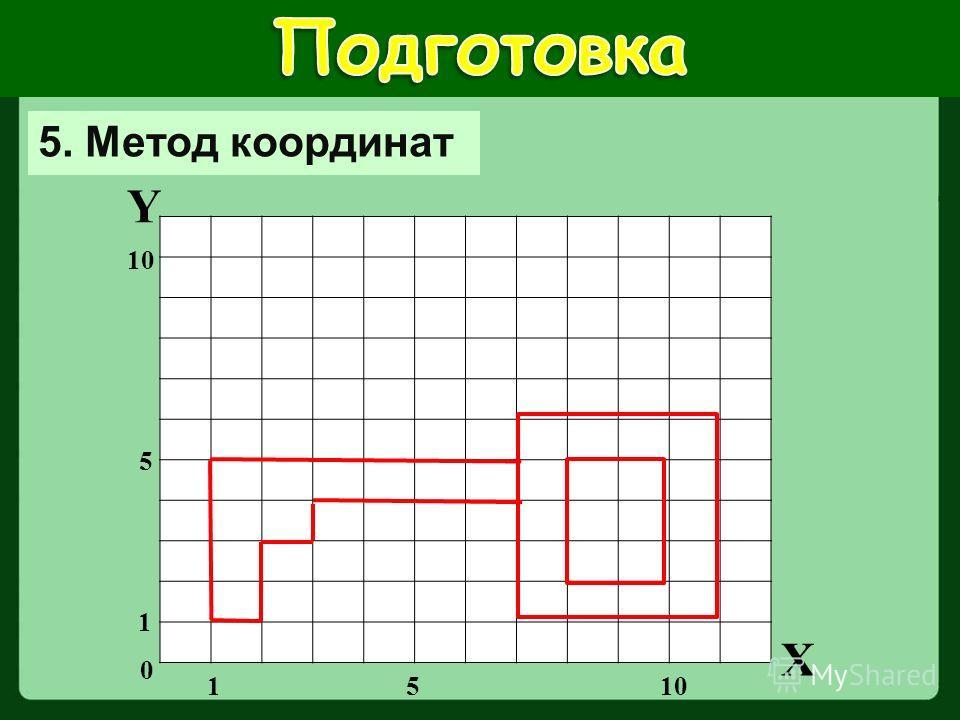 5. Метод координат 0 1 1 5 5 10 X Y