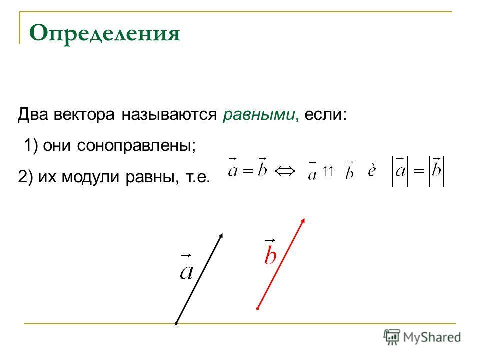 Определения Два вектора называются равными, если: 1) они соноправлены; 2) их модули равны, т.е.