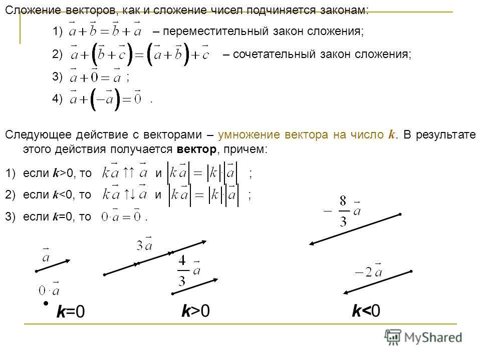 Сложение векторов, как и сложение чисел подчиняется законам: 1) – переместительный закон сложения; 2) – сочетательный закон сложения; 3) ; 4). Следующее действие с векторами – умножение вектора на число k. В результате этого действия получается векто