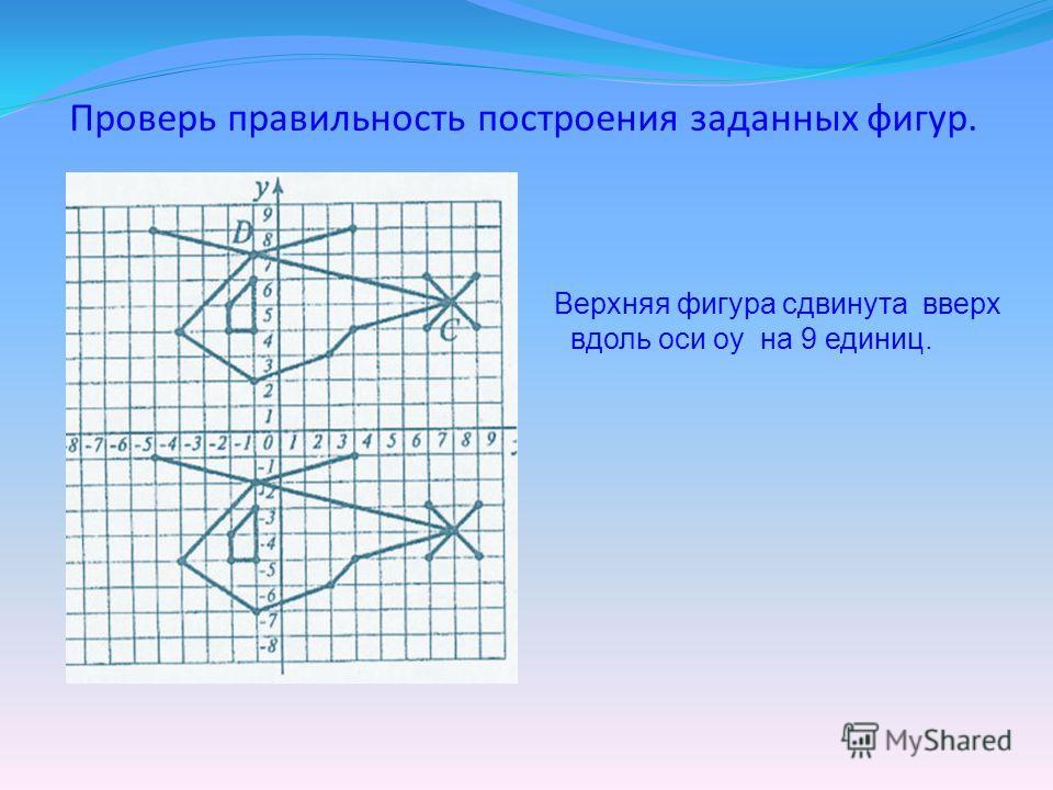 Проверь правильность построения заданных фигур. Верхняя фигура сдвинута вверх вдоль оси оу на 9 единиц.