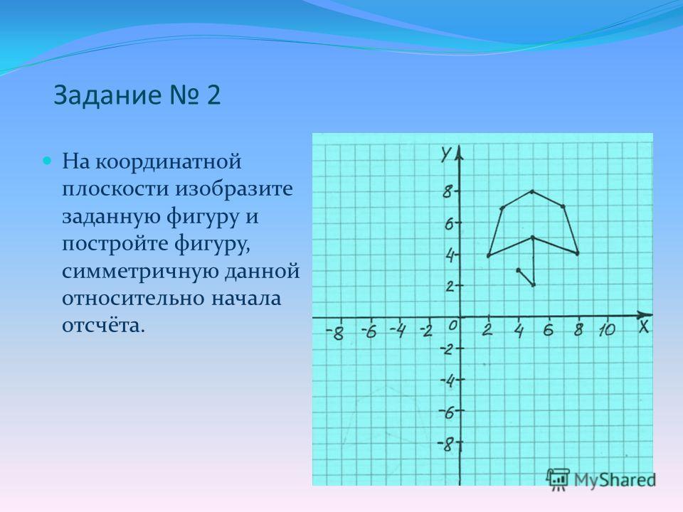 Задание 2 На координатной плоскости изобразите заданную фигуру и постройте фигуру, симметричную данной относительно начала отсчёта.