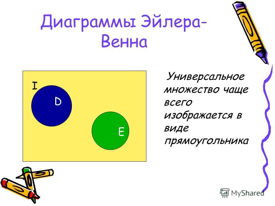 Диаграммы Эйлера- Венна I D E Универсальное множество чаще всего изображается в виде прямоугольника