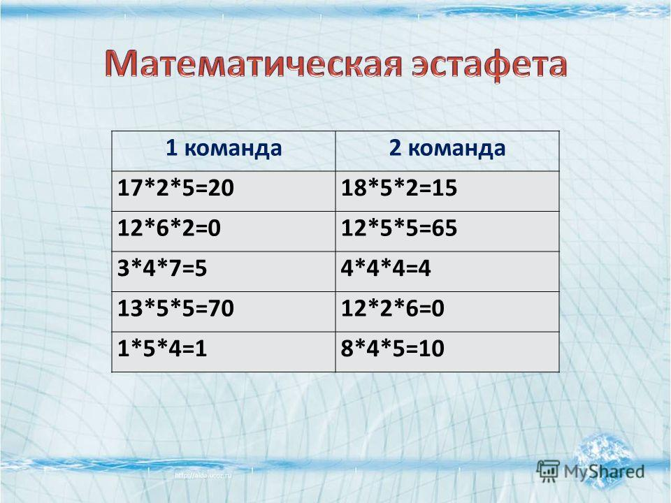 1 команда2 команда 17*2*5=2018*5*2=15 12*6*2=012*5*5=65 3*4*7=54*4*4=4 13*5*5=7012*2*6=0 1*5*4=18*4*5=10