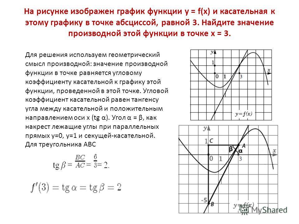 На рисунке изображен график функции y = f(x) и касательная к этому графику в точке абсциссой, равной 3. Найдите значение производной этой функции в точке x = 3. Для решения используем геометрический смысл производной: значение производной функции в т