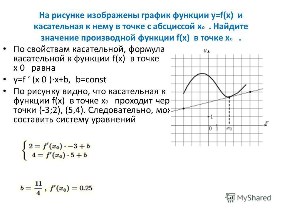 На рисунке изображены график функции y=f(x) и касательная к нему в точке с абсциссой x о. Найдите значение производной функции f(x) в точке x о. По свойствам касательной, формула касательной к функции f(x) в точке x 0 равна y=f (x 0 ) x+b, b=const По