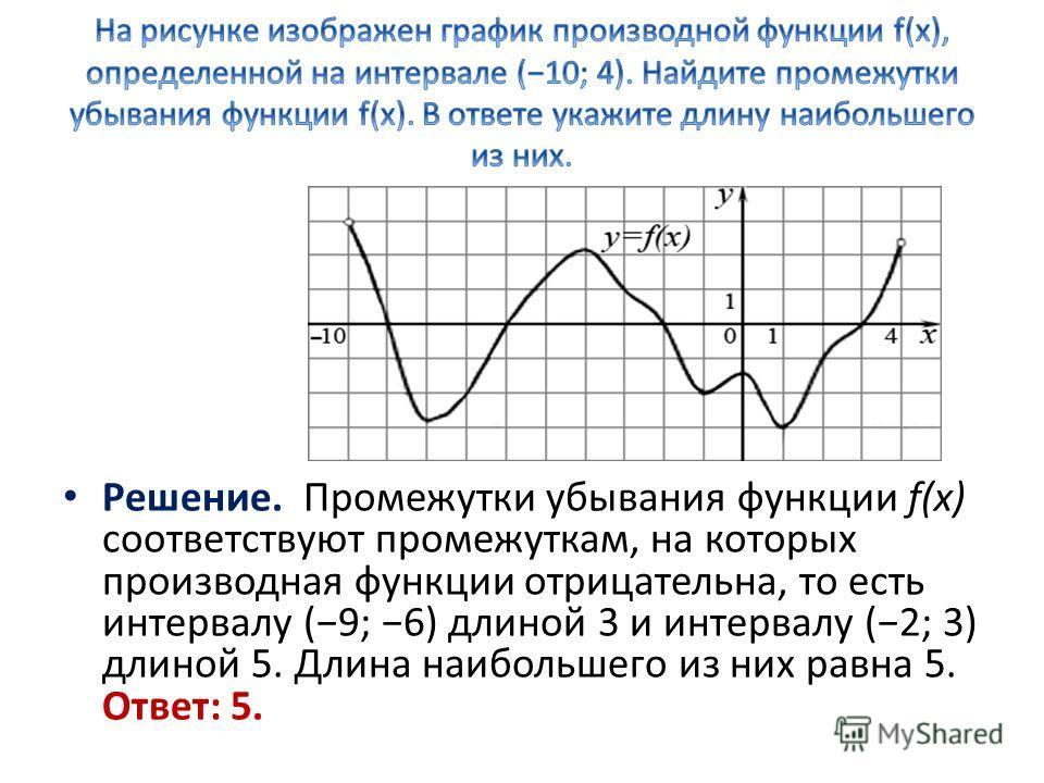 Решение. Промежутки убывания функции f(x) соответствуют промежуткам, на которых производная функции отрицательна, то есть интервалу (9; 6) длиной 3 и интервалу (2; 3) длиной 5. Длина наибольшего из них равна 5. Ответ: 5.