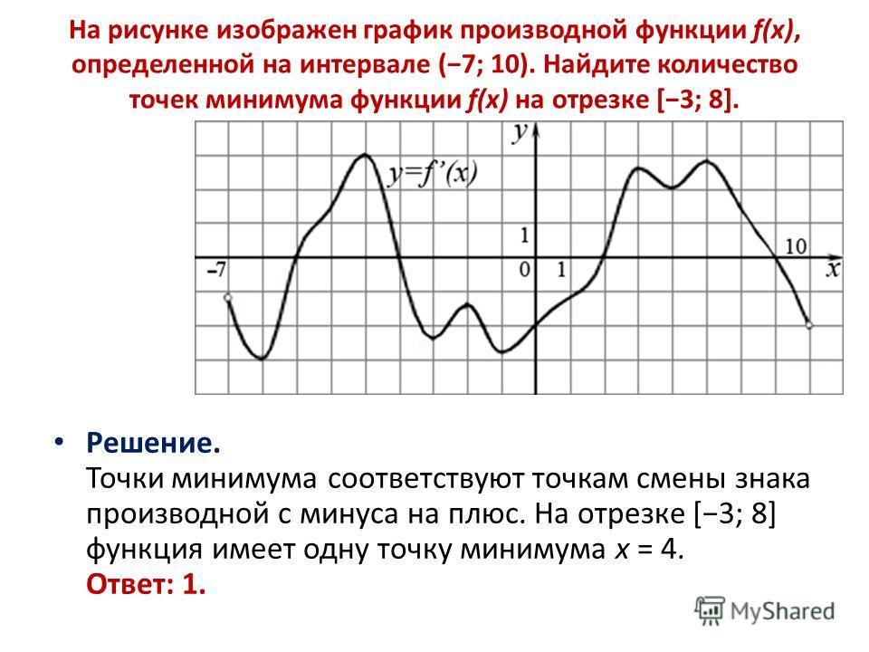 На рисунке изображен график производной функции f(x), определенной на интервале (7; 10). Найдите количество точек минимума функции f(x) на отрезке [3; 8]. Решение. Точки минимума соответствуют точкам смены знака производной с минуса на плюс. На отрез