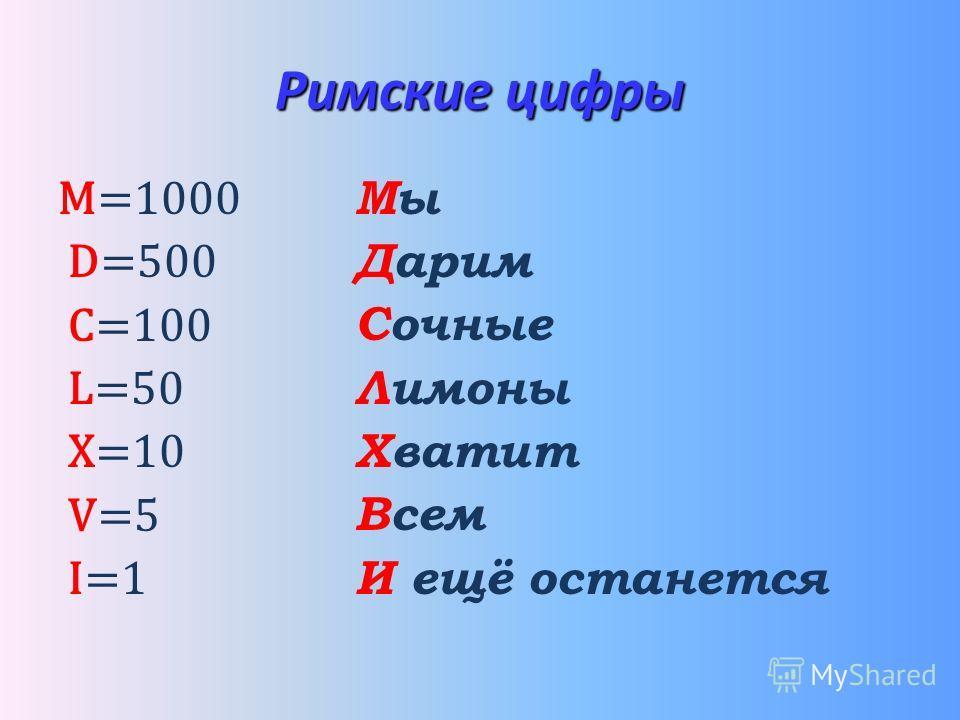 Римские цифры M=1000 D=500 C=100 L=50 X=10 V=5 I=1 МыМы Дарим Сочные Лимоны Хватит Всем И ещё останется
