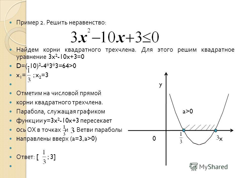 Пример 2. Решить неравенство : Найдем корни квадратного трехчлена. Для этого решим квадратное уравнение 3x 2 -10x+3=0 D=(-10) 2 -4*3*3=64>0 x 1 = ; x 2 =3 y Отметим на числовой прямой корни квадратного трехчлена. Парабола, служащая графиком a>0 ф унк