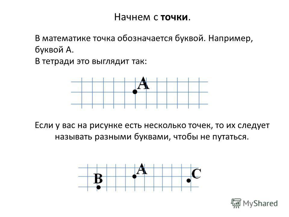Начнем с точки. В математике точка обозначается буквой. Например, буквой А. В тетради это выглядит так: Если у вас на рисунке есть несколько точек, то их следует называть разными буквами, чтобы не путаться.