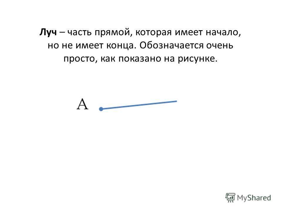 Луч – часть прямой, которая имеет начало, но не имеет конца. Обозначается очень просто, как показано на рисунке.