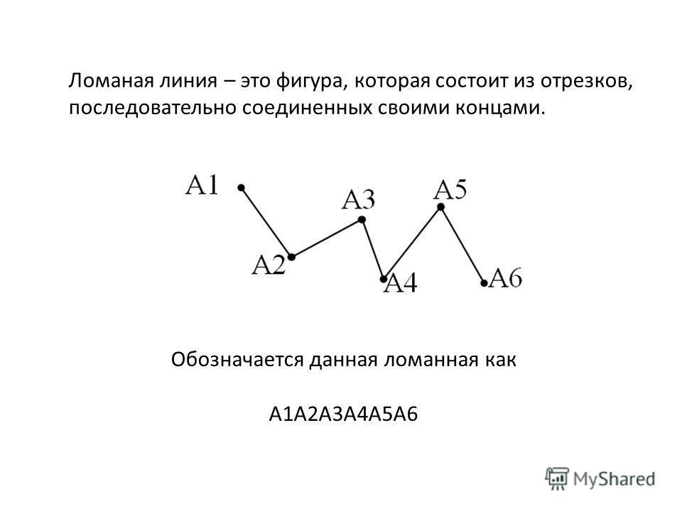Ломаная линия – это фигура, которая состоит из отрезков, последовательно соединенных своими концами. Обозначается данная ломанная как A1A2A3A4A5A6