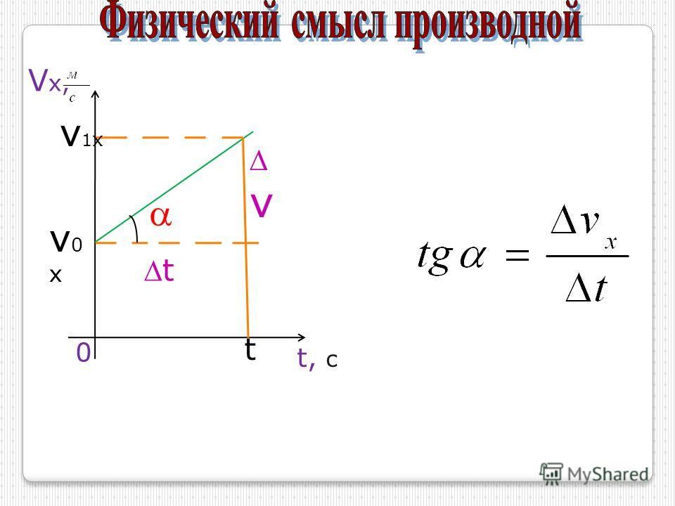 0 t, с Vx,Vx, v t v1xv1x v0xv0x t
