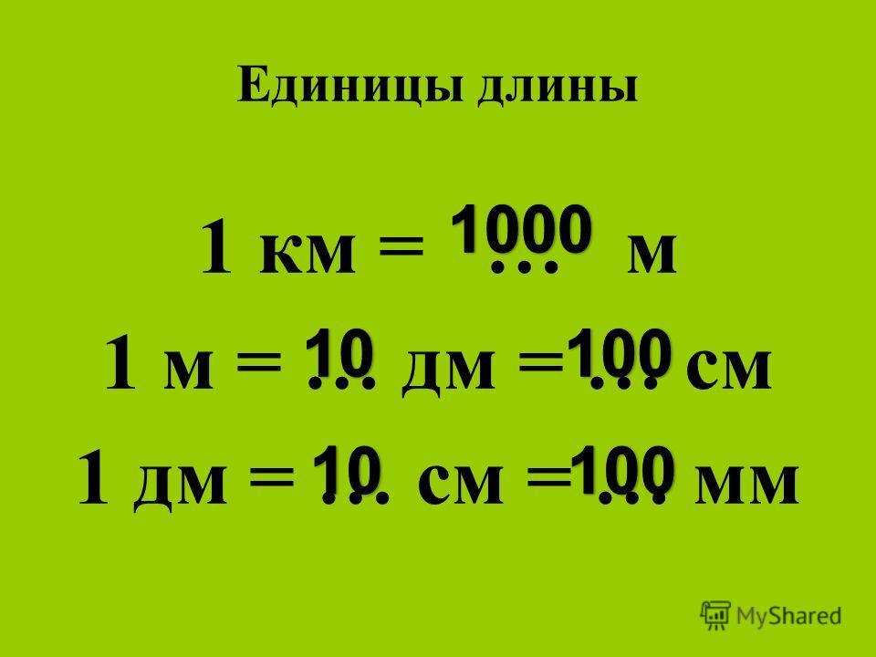Единицы длины 1 км = … м 1 м = … дм = … см 1 дм = … см = … мм
