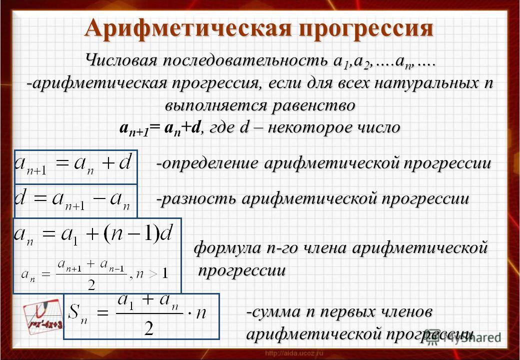 Арифметическая прогрессия Числовая последовательность а 1,а 2,….а n,…. -арифметическая прогрессия, если для всех натуральных n выполняется равенство, где d – некоторое число а n+1 = a n +d, где d – некоторое число -определение арифметической прогресс
