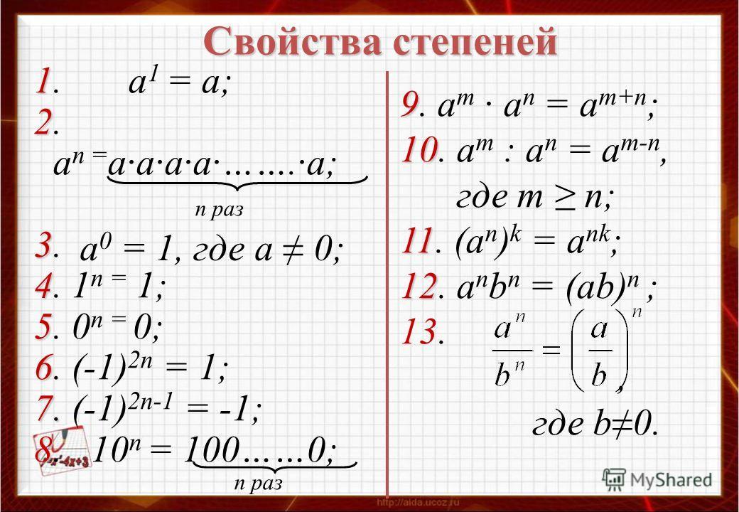 1 1. а 1 = а; 2 2. a n = a·a·a·a·…….·a; n раз 3 3. 4 4. 1 n = 1; 5 5. 0 n = 0; 6 6. (-1) 2n = 1; 7. 7. (-1) 2n-1 = -1; 8 8. 10 n = 100……0; n раз 9 9. a m · a n = a m+n ; 10 10. a m : а n = a m-n, где m n; 11 11. (а n ) k = a nk ; 12 12. a n b n = (ab