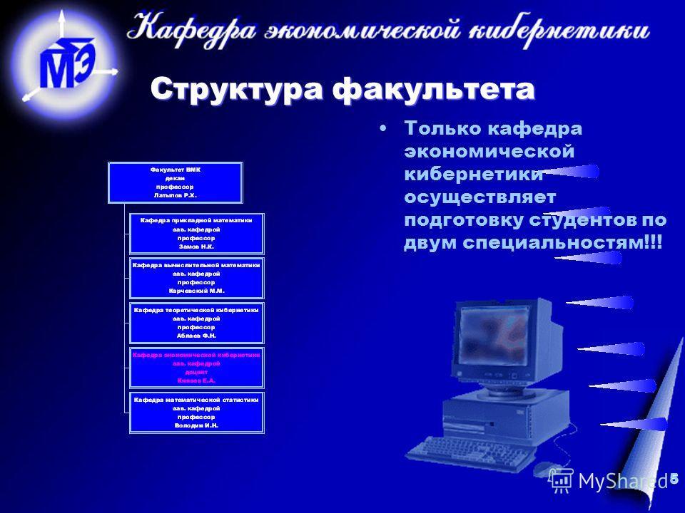 5 Структура факультета Только кафедра экономической кибернетики осуществляет подготовку студентов по двум специальностям!!!