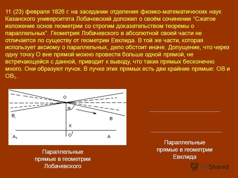 11 (23) февраля 1826 г. на заседании отделения физико-математических наук Казанского университета Лобачевский доложил о своём сочинении Сжатое изложение основ геометрии со строгим доказательством теоремы о параллельных. Геометрия Лобачевского в абсол