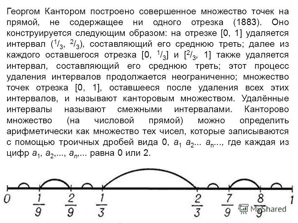 Георгом Кантором построено совершенное множество точек на прямой, не содержащее ни одного отрезка (1883). Оно конструируется следующим образом: на отрезке [0, 1] удаляется интервал ( 1 / 3, 2 / 3 ), составляющий его среднюю треть; далее из каждого ос