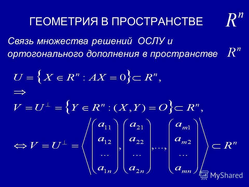 ГЕОМЕТРИЯ В ПРОСТРАНСТВЕ Ортогональным дополнением подпространства U из называется подпространство, состоящее из векторов, ортогональных любому вектору из U.