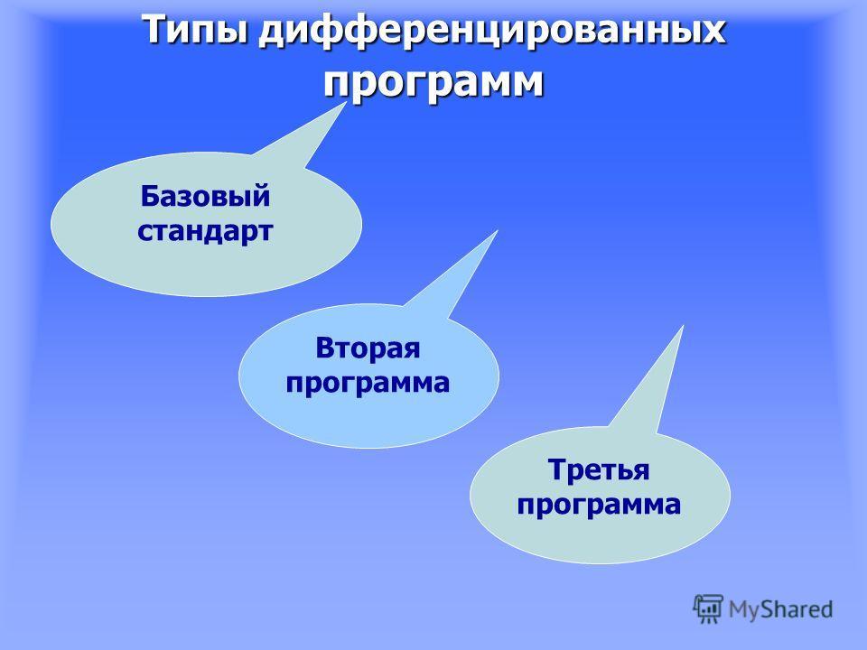 Типы дифференцированных программ Базовый стандарт Вторая программа Третья программа