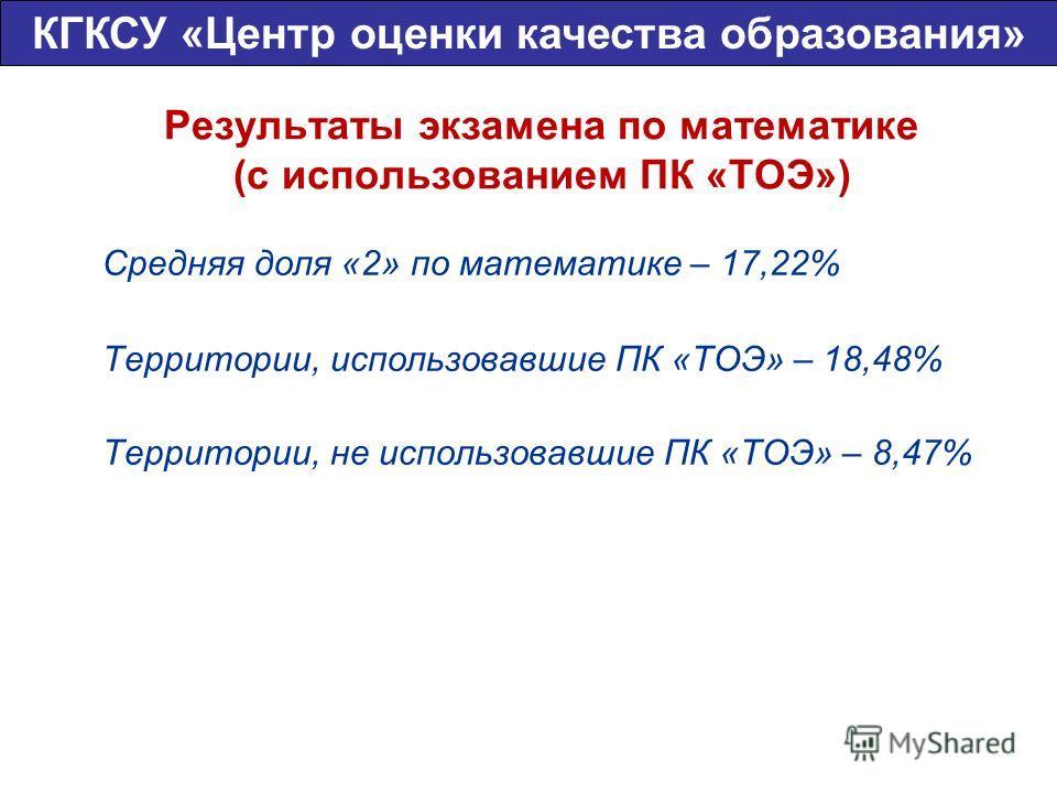 Результаты экзамена по математике (с использованием ПК «ТОЭ») Средняя доля «2» по математике – 17,22% Территории, использовавшие ПК «ТОЭ» – 18,48% Территории, не использовавшие ПК «ТОЭ» – 8,47% КГКСУ «Центр оценки качества образования»