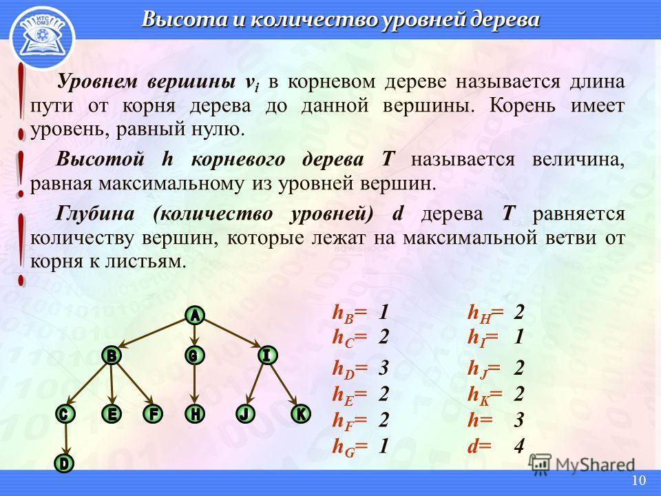 Уровнем вершины v i в корневом дереве называется длина пути от корня дерева до данной вершины. Корень имеет уровень, равный нулю. Высотой h корневого дерева T называется величина, равная максимальному из уровней вершин. Глубина (количество уровней) d