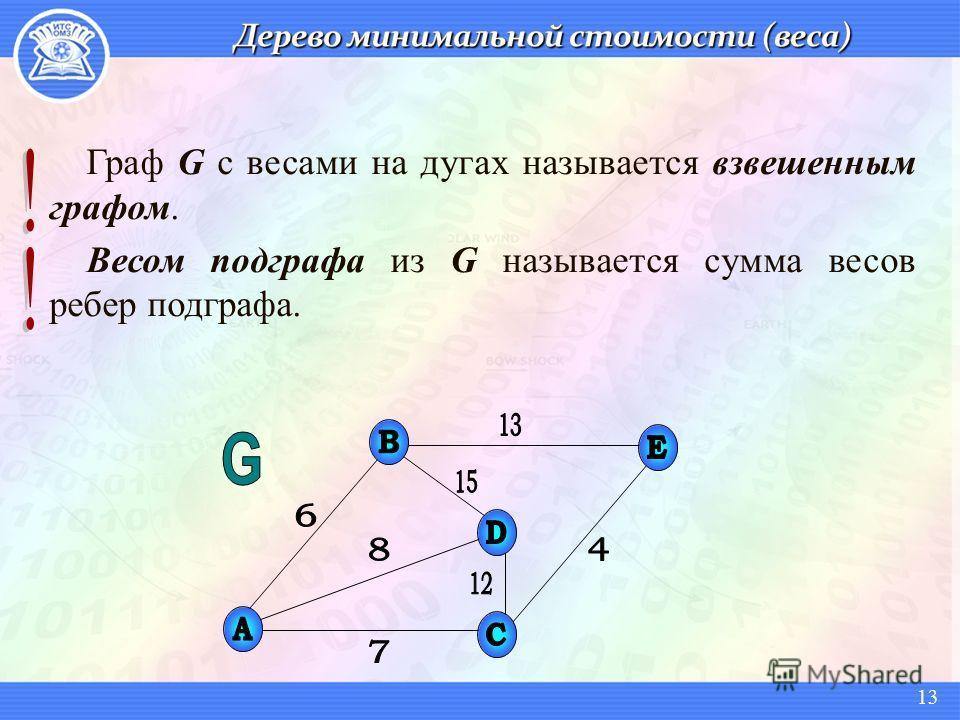 Граф G с весами на дугах называется взвешенным графом. Весом подграфа из G называется сумма весов ребер подграфа. 13