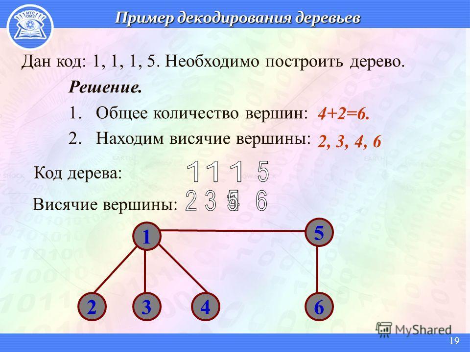 Дан код: 1, 1, 1, 5. Необходимо построить дерево. Решение. 1. Общее количество вершин: 2. Находим висячие вершины: 2346 4+2=6. 2, 3, 4, 6 Висячие вершины: Код дерева: 1 5 19