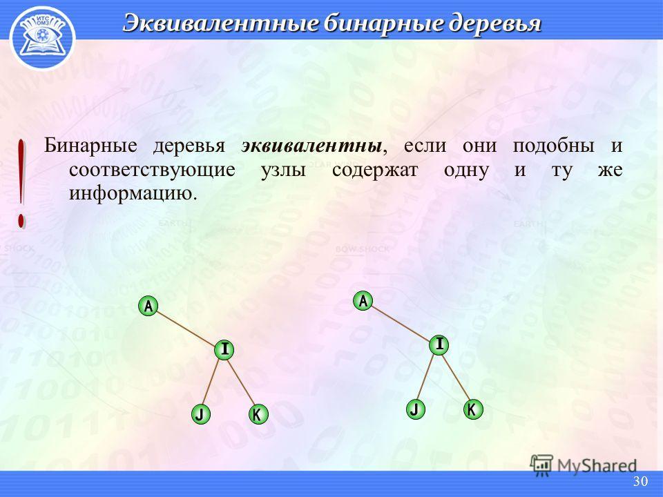 Бинарные деревья эквивалентны, если они подобны и соответствующие узлы содержат одну и ту же информацию. 30