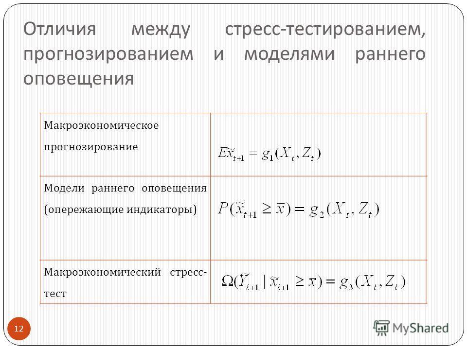 12 Отличия между стресс - тестированием, прогнозированием и моделями раннего оповещения Макроэкономическое прогнозирование Модели раннего оповещения (опережающие индикаторы) Макроэкономический стресс- тест
