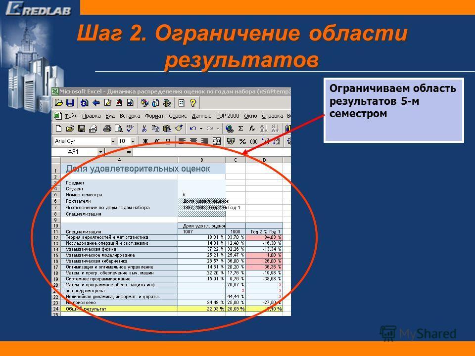 Шаг 2. Ограничение области результатов Ограничиваем область результатов 5-м семестром