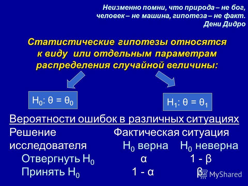 Неизменно помни, что природа – не бог, человек – не машина, гипотеза – не факт. Дени Дидро Статистические гипотезы относятся к виду или отдельным параметрам распределения случайной величины: Н 0 : θ = θ 0 Н 1 : θ = θ 1 Вероятности ошибок в различных