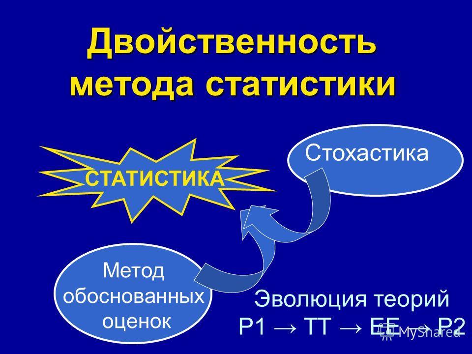 Двойственность метода статистики Стохастика Метод обоснованных оценок СТАТИСТИКА Эволюция теорий P1 ТТ ЕЕ Р2