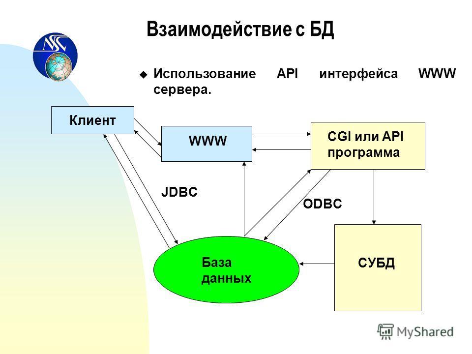 Взаимодействие с БД u Использование API интерфейса WWW сервера. WWW CGI или API программа СУБД База данных ODBC Клиент JDBC