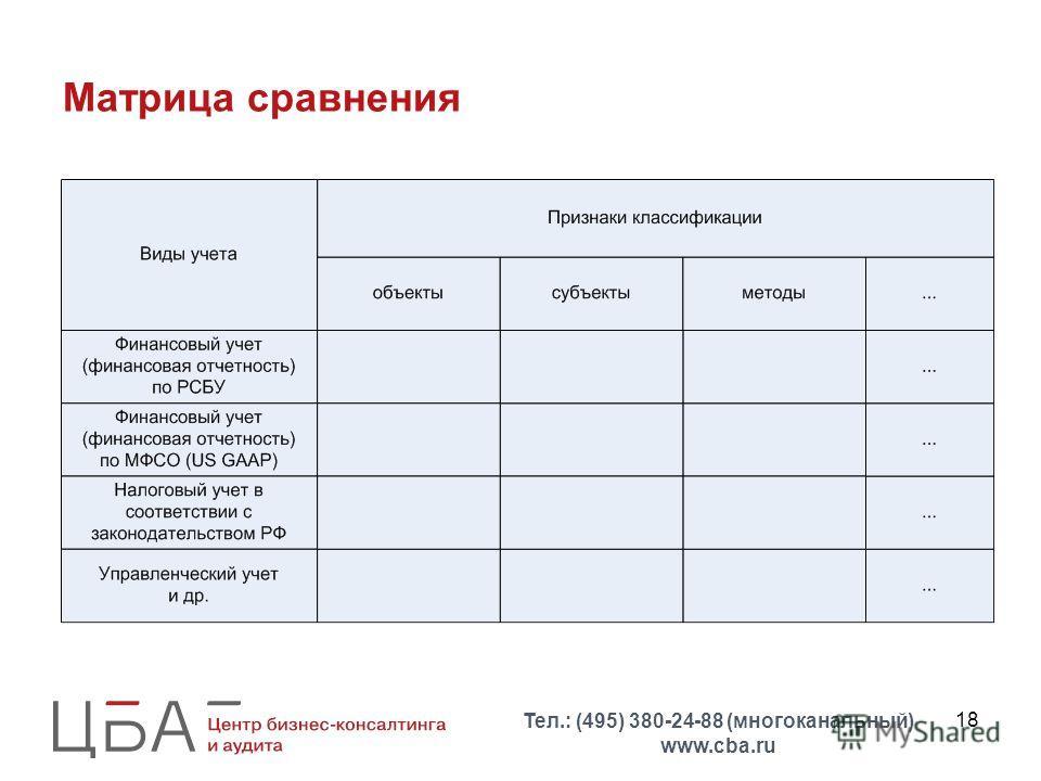 18 Матрица сравнения Тел.: (495) 380-24-88 (многоканальный) www.cba.ru