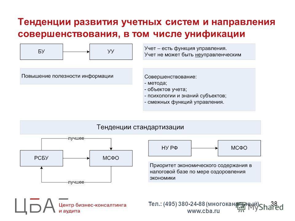 38 Тенденции развития учетных систем и направления совершенствования, в том числе унификации Тел.: (495) 380-24-88 (многоканальный) www.cba.ru