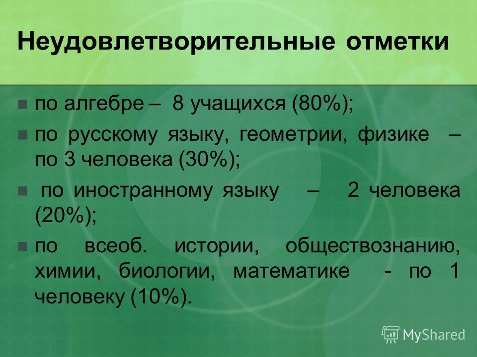 Неудовлетворительные отметки по алгебре – 8 учащихся (80%); по русскому языку, геометрии, физике – по 3 человека (30%); по иностранному языку – 2 человека (20%); по всеоб. истории, обществознанию, химии, биологии, математике - по 1 человеку (10%).