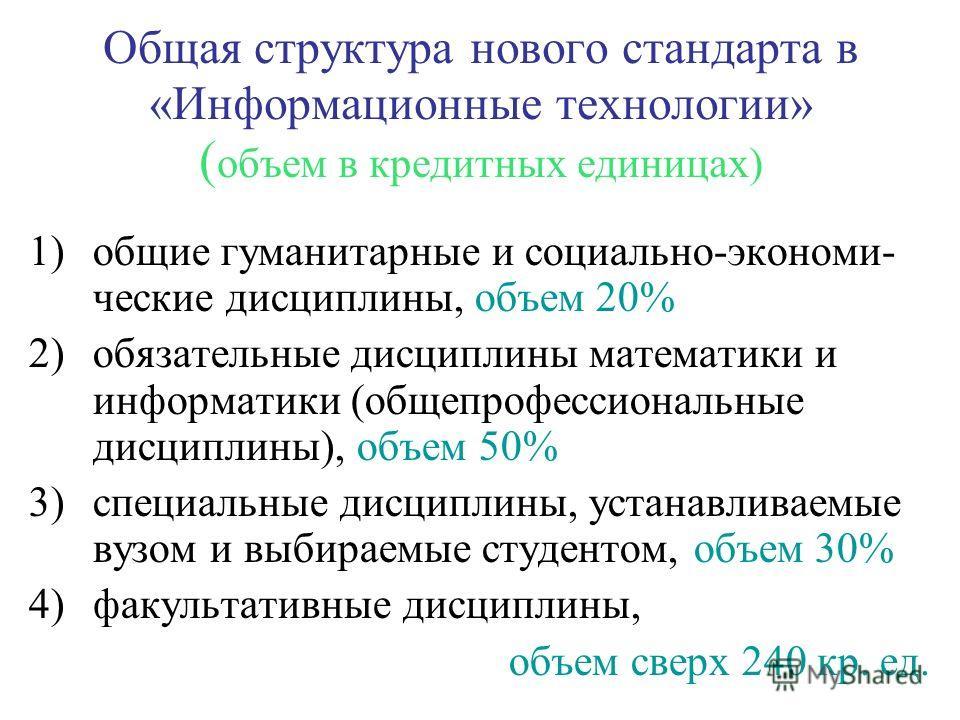 Общая структура нового стандарта в «Информационные технологии» ( объем в кредитных единицах) 1)общие гуманитарные и социально-экономи- ческие дисциплины, объем 20% 2)обязательные дисциплины математики и информатики (общепрофессиональные дисциплины),